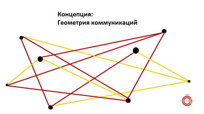 геометрия 1